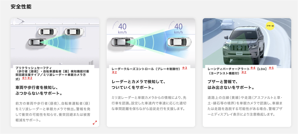 換裝六期 2.8 1GD-FTV 柴油引擎,Toyota Land Cruiser Prado 2021 年式即將在台推出