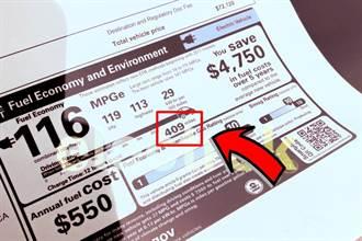 特斯拉 Model S EPA 里程又增加!長續航版可跑 658 公里,可能是電池電量變高了