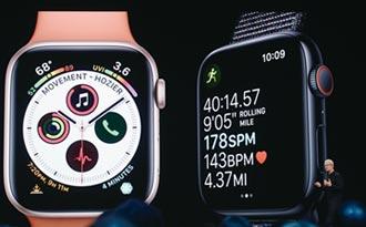 專家傳真》從Apple Watch看隨身醫材法律問題