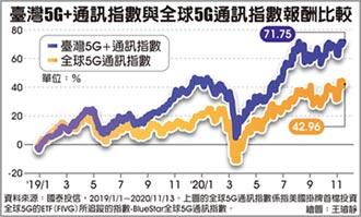 台灣5G國家隊 放眼世界商機