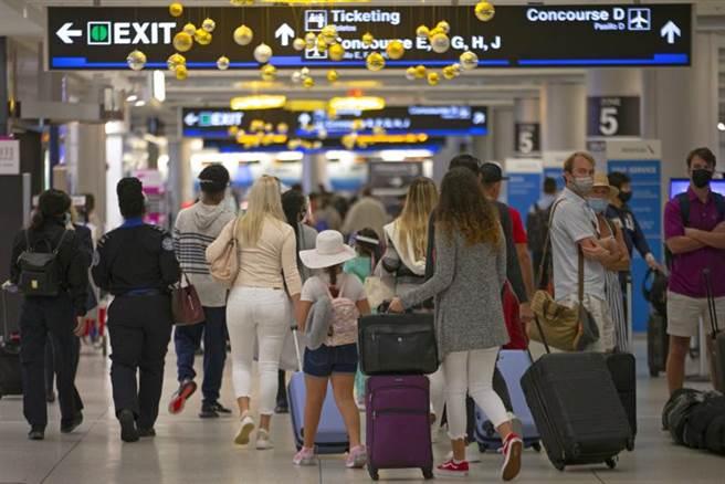美國感恩節旅遊潮恐致疫情惡化,摩根大通估明年Q1經濟萎縮。(美聯社)