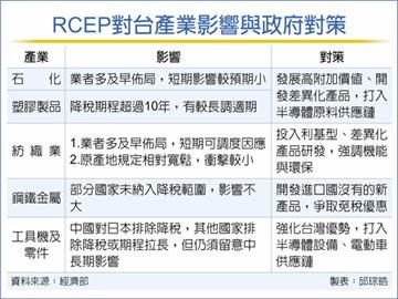 王美花:輔導產業轉型高值化