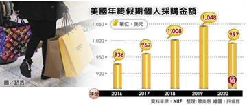 美年終購物 近4成提前採購