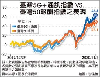 台灣5G國家隊指數 完勝台股前50大