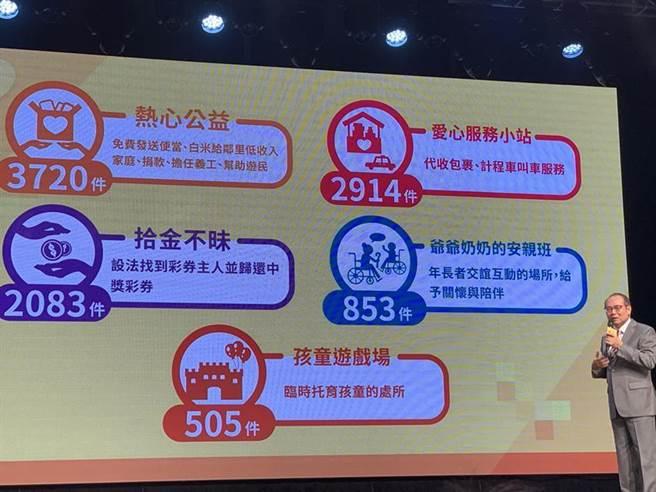 (台灣彩券總經理蔡國基:根據台彩統計,5,457家投注站已累積11,000件美好事蹟,美好事還持續累積中。(圖/黃惠聆攝)