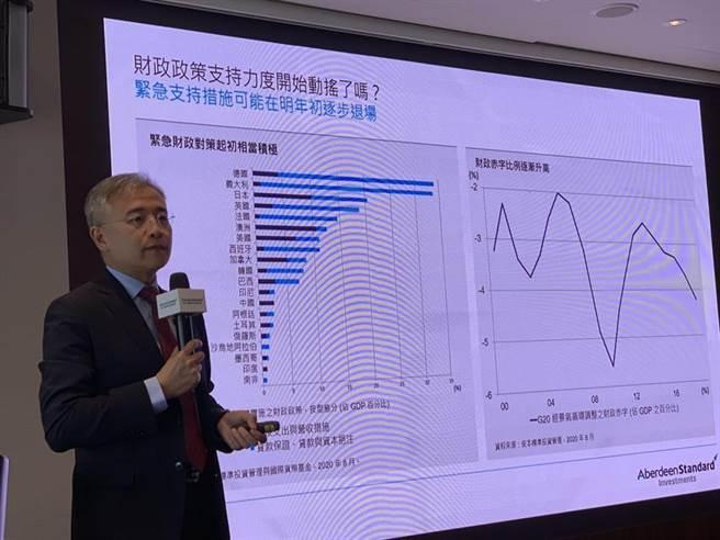 安本標準投信投資長彭炫通。圖/黃惠聆攝