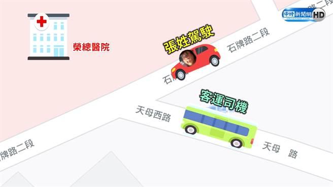 張姓駕駛與客運司機行經石牌路二段與天母西路交叉路口,爆出行車糾紛。(照片/《中時新聞網》製作)