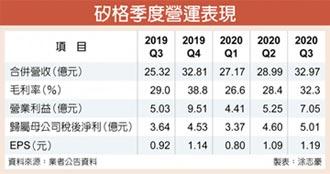 矽格接單熱 看旺至明年Q2
