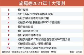 施羅德2021年投資市場大預測 新興市場、陸股 特別值得關注