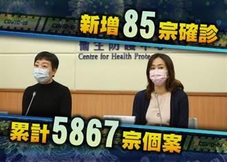 港今增85宗確診 「跳舞群組」增63人染疫