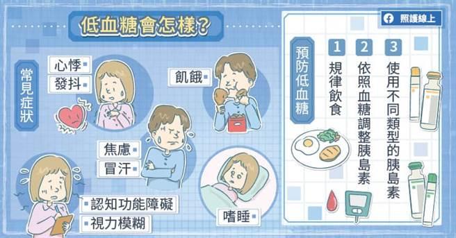 要減少低血糖發作的次數,最好能規律進食、量血糖。(圖/照護線上提供)