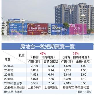 房市短期買賣倍增 財長:自然現象
