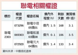 權證星光大道-中國信託證券 聯電 外資調高目標價