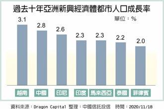 中信投信:越南市場 定期定額參與