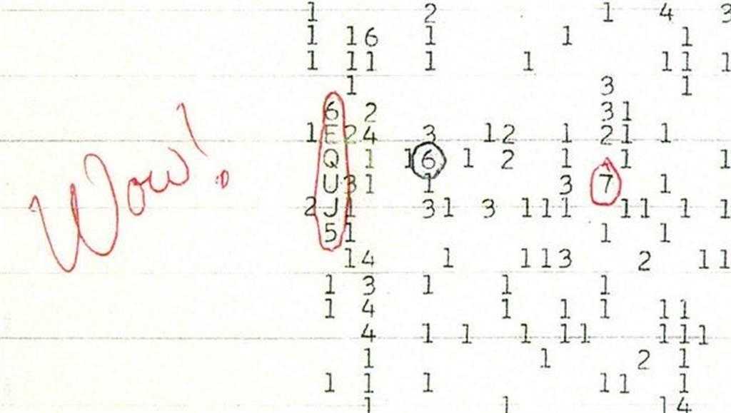 1977年8月15日發現的「哇!訊號」電波數據,電波強度會以數字1~9來呈現,破10的就用英文字母來表現,從這張電波數據中可以看到,宇宙中的電波大多在1~3,6或是7都少見,但是「哇!訊號」卻爆出一連串強烈電波6EQUJ5。(圖/SETI)