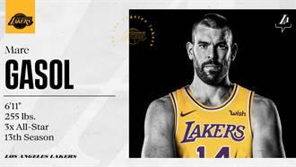 NBA》談加盟湖人 馬克蓋索:為了再奪一冠
