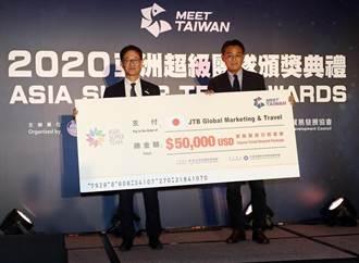 後疫情亞洲獎勵旅遊意向調查 臺灣獲評首選目的地