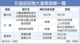 交通部12月8日招商 釋千億商機