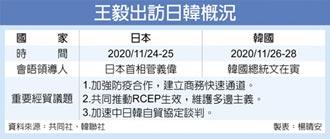 王毅見文在寅 加速中日韓FTA談判