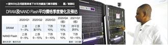 調研:NAND Flash疲弱 Q4續跌