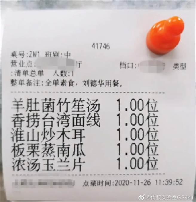 劉德華午餐菜色流出。(取自微博)