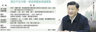 陸邀東協共建數位絲綢之路