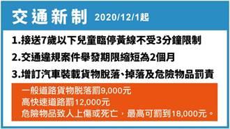 交通3大新制12月上路 最重罰1.8萬元