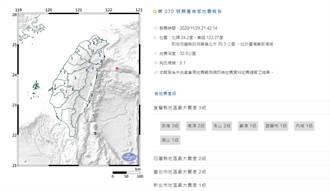 地牛翻身!東部外海規模5.1地震 最大震度宜蘭3級
