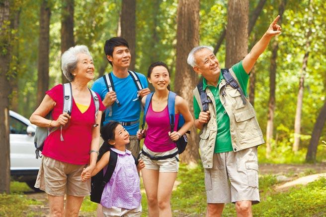 民眾若能在40歲以前著手規畫長照險、退休金規畫,未來生活將無後顧之憂。(全球人壽提供)