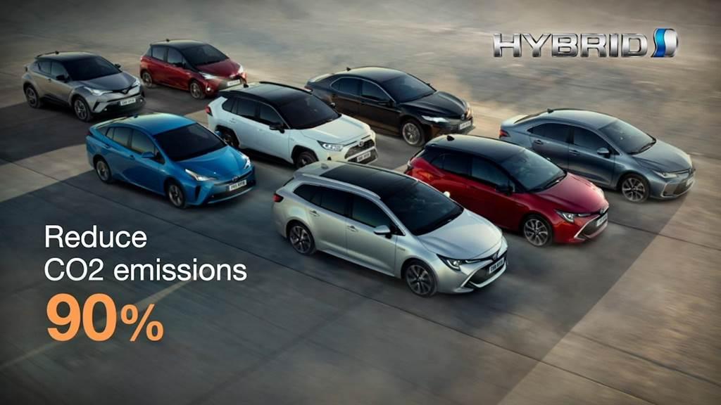 「Toyota 世界大會 2020」披露多款新車計畫,包括下一代 Crown、Land Cruiser 300系與 Prius !