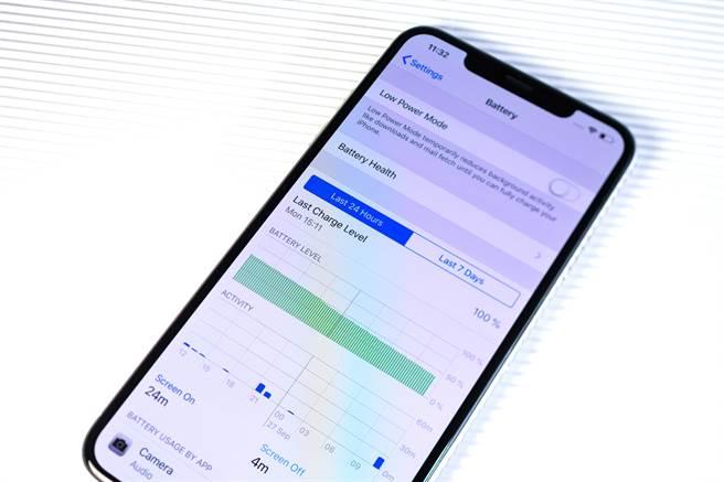 手機內建的電池功能,可以顯示用戶在什麼時間使用或是使用了什麼App。(示意圖/達志影像)