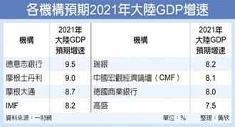 陸明年GDP成長估達8.1%