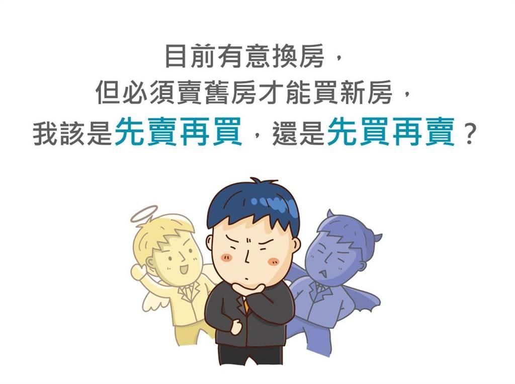 (圖片來源/賣厝阿明)