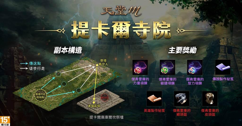 《天堂M》全新跨服副本地圖「提卡爾寺院」,練功、擊殺怪物最新選擇。(圖/遊戲橘子提供)