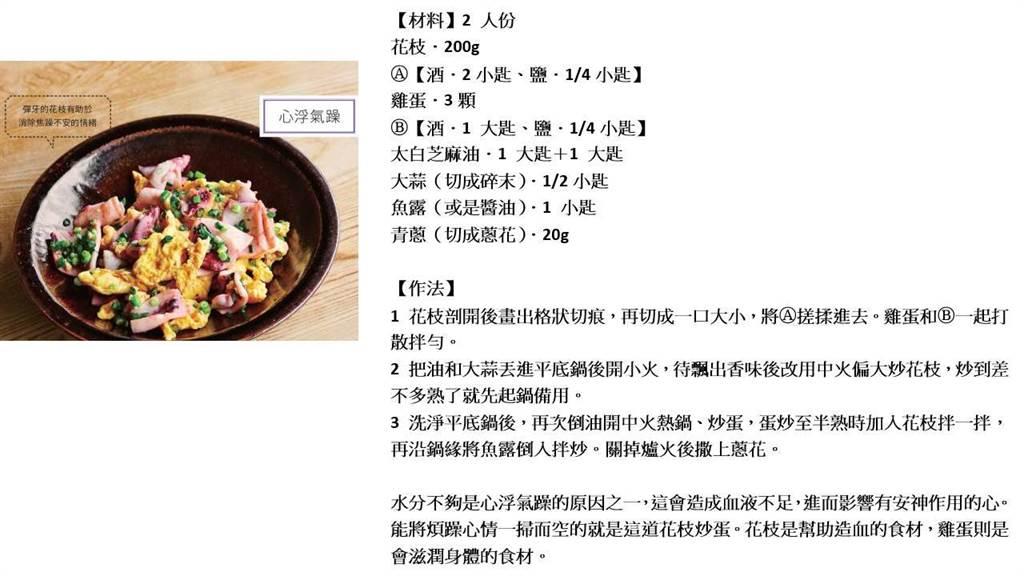 藥膳師的生命力餐桌:花枝炒蛋(資料來源:高寶出版提供/合成圖:梁惠明)