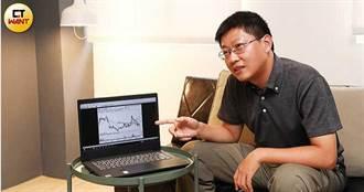 教師逃兵3/買股前先研究5年K線圖 靠「溫公線」抓到低點