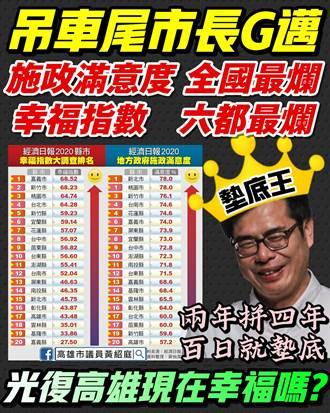 陳其邁就職百日 黃紹庭問高雄人「幸福嗎?」