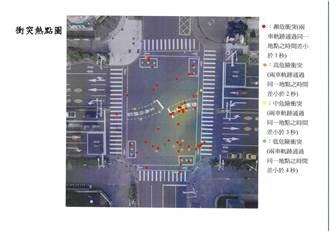 運研所開發無人機結合AI 預先分析路口車禍