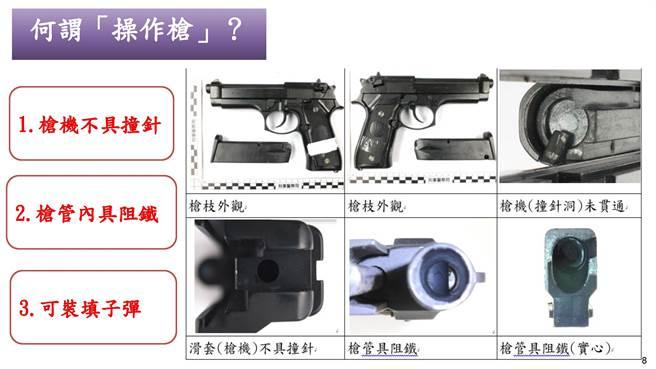 新北市警局提醒未於期限內報備持有或報繳操作槍,逾期將重罰。(新北市警察局提供)