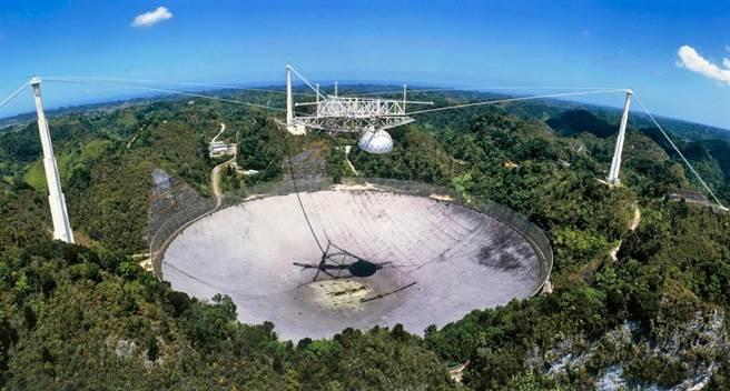 阿雷西博電波望遠鏡外景。它相當壯觀,成為科幻片「接觸未來」、「X檔案」的場景。(圖/NSF)