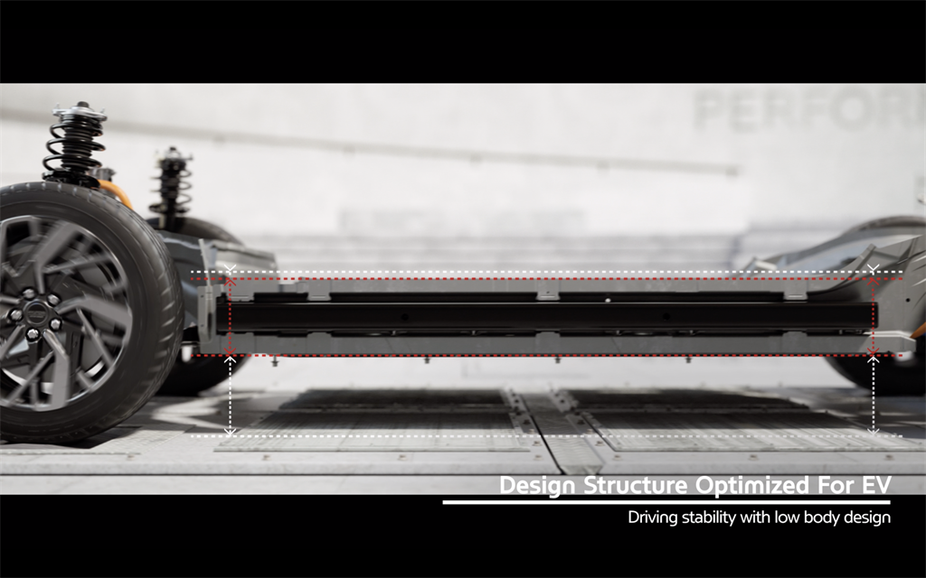 HYUNDAI-KIA 集團電動化展望的第一步,電動車專用模組平台「E-GMP」正式發表