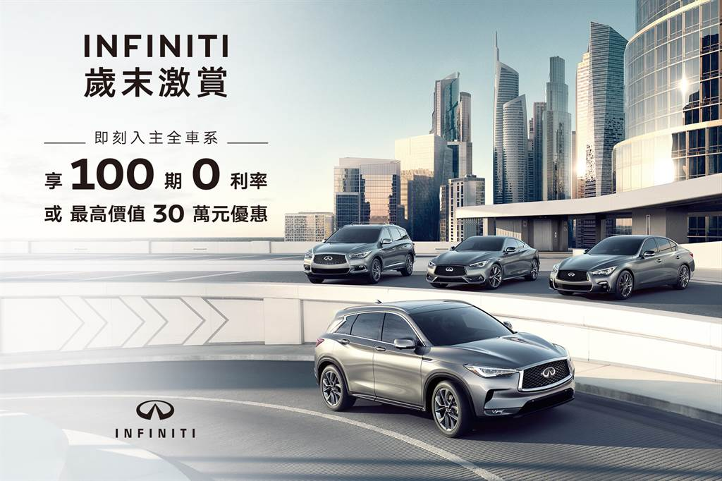 INFINITI限時推出「歲末激賞」酬賓回饋專案,全車系享高額100期0利率或最高價值30萬元優惠。