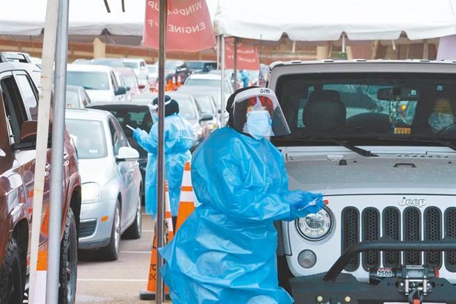 美國新一波新冠疫情大爆發,一直改寫新高紀錄。圖為美國德州1處檢測站。(路透)