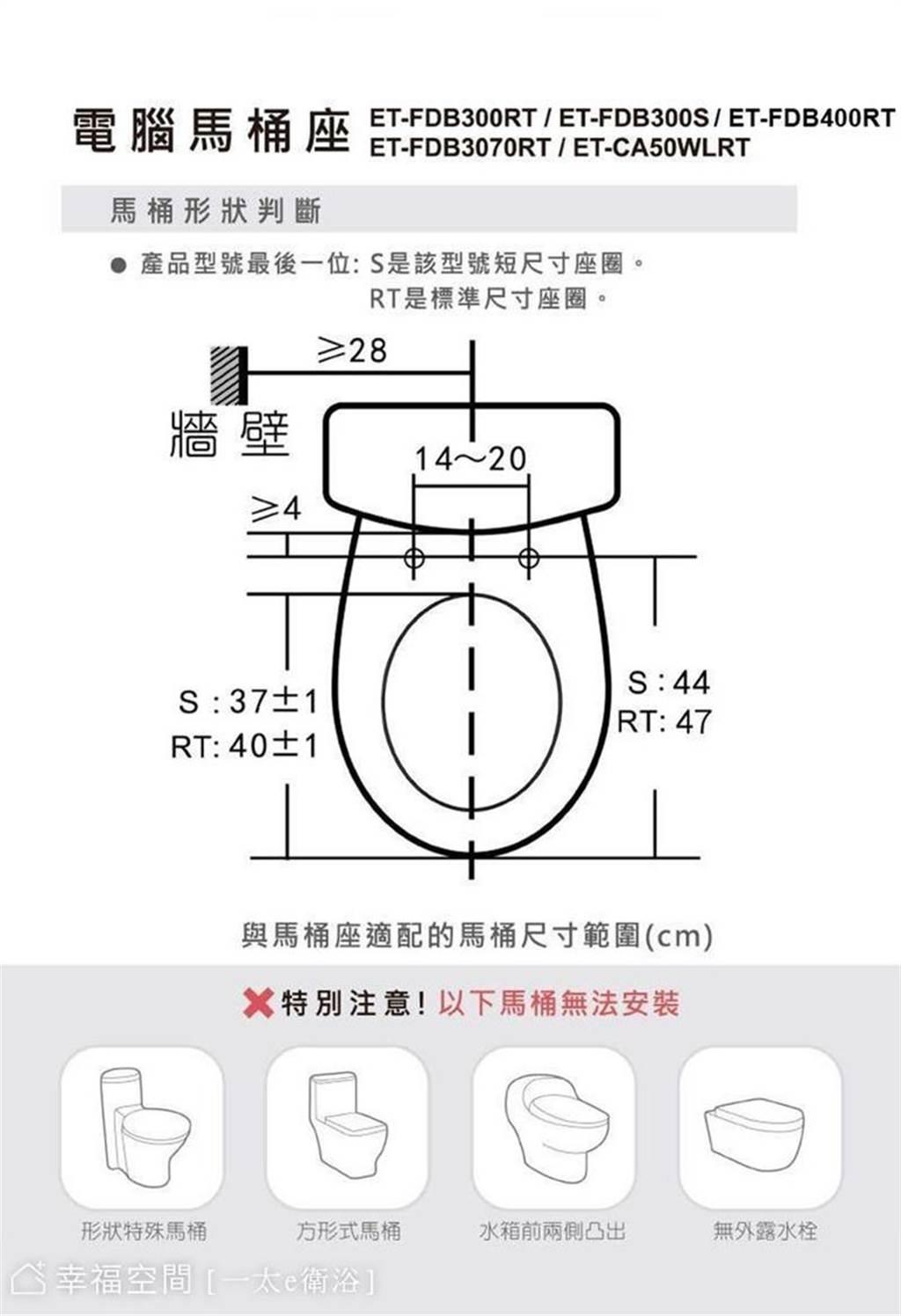 購買馬桶座前,必須拆除馬桶座測量2個固定螺絲孔的間距,以及兩個螺絲孔中心點到馬桶外緣的距離,以免買到不合尺寸的商品。(圖片提供/一太e衛浴)