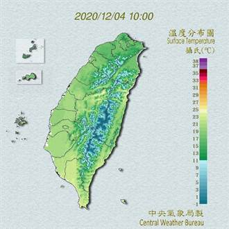 吳德榮:明起氣溫回升 大台北及東半部有局部短暫雨