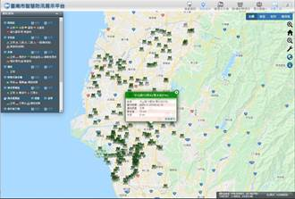 智慧防災 台南市增設150處淹水感測器