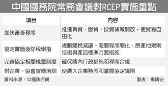 中國表態積極加入CPTPP... 拜登顧問:陸敲響美警鐘