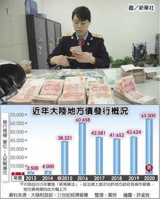 6.5兆人民幣 陸地方債衝新高