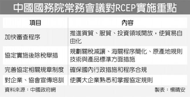 中国国务院常务会议对RCEP实施重点