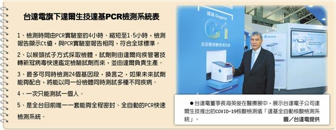 台達電旗下達爾生技達基PCR檢測系統表  ●台達電董事長海英俊在醫療展中,展示台達電子公司達爾生技推出的COVID-19核酸檢測儀「達基全自動核酸檢測系統」。圖/台達電提供